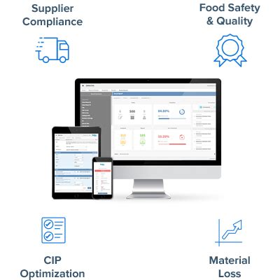 Mba In Food Safety And Quality Management In India by Safetychain Software Why Safetychain