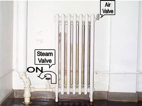 Apartment Heater Your New Noisy Roommate Steam Radiators In Chicago