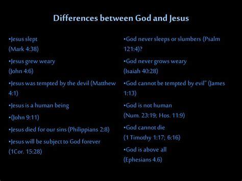 Essay On Jesus by Simon And Jesus Comparison Essay Bookwriting Web Fc2