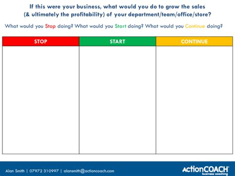 keep stop start template business coaching edinburgh templates
