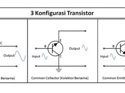 cara kerja transistor bipolar npn fungsi transistor dan cara mengukurnya 28 images 3 konfigurasi transistor bipolar fungsi