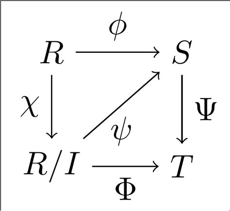 commutative diagram tikz pgf four node commutative diagram in tex