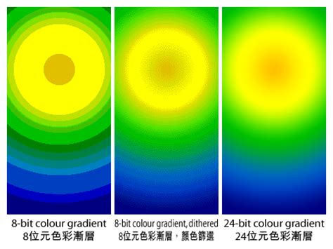 color banding explaining r highqualitygifs to my friends highqualitygifs
