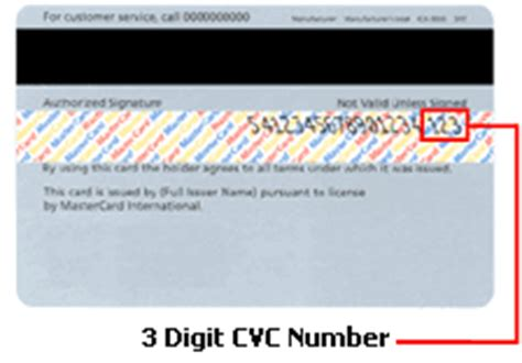 cvc on bank card what is the card verification code