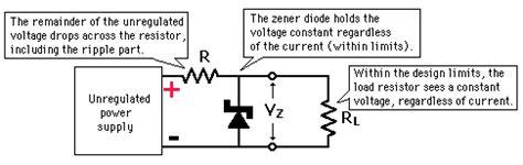zener diode current limiting resistor calculator diode