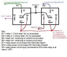 chevy  wiring diagram chevy truck wiring diagram