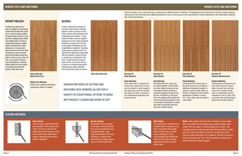 columbia forest products publishes new hardwood plywood grading guide veneer available on