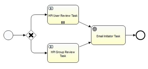 simple workflow engine documentum or alfresco simple workflow in hpi