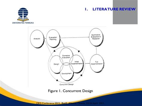 web based learning design implementation and evaluation books web based learning research and innovation in