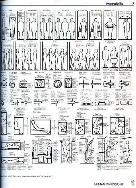 Interior Graphic Standards Pdf by Human Scale Human Factors Larch Details Concept Diagram And Factors