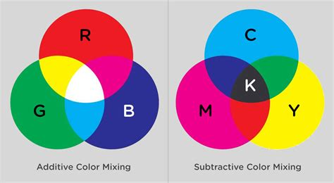 a s guide to color on the web css tricks
