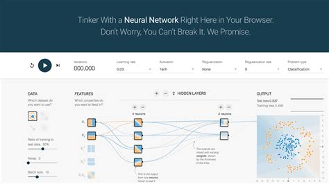 neural networks and learning learning explained to your understanding neural networks with tensorflow playground