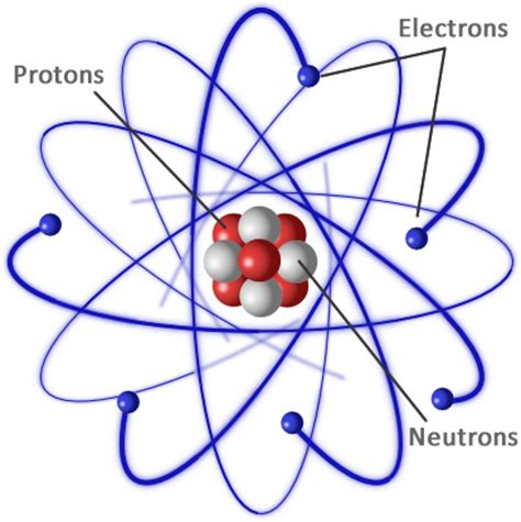 diagram of the structure of an atom diagrams of atoms diagrams free engine image for user