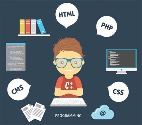 panduan lengkap cara membuat website sendiri cara membuat website sendiri paling mudah panduan lengkap