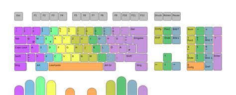 layout wiki file qwertz 10finger layout svg wikimedia commons