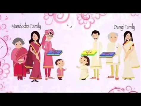 Wedding Invitation Cards Animated by Animated Whatsapp Wedding Invitation