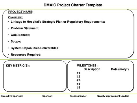 Best Photos Of Dmaic Project Charter Worksheet Dmaic Dmaic Template