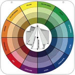 color wheel complementary blue and orange truly complementary colors room for