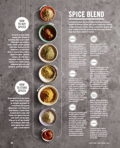 spread 2 design print pinterest food magazines 72 best herbs spices images on pinterest herbs herb