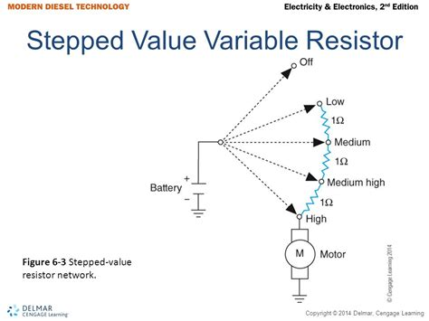 variable resistor network instructor name your name ppt