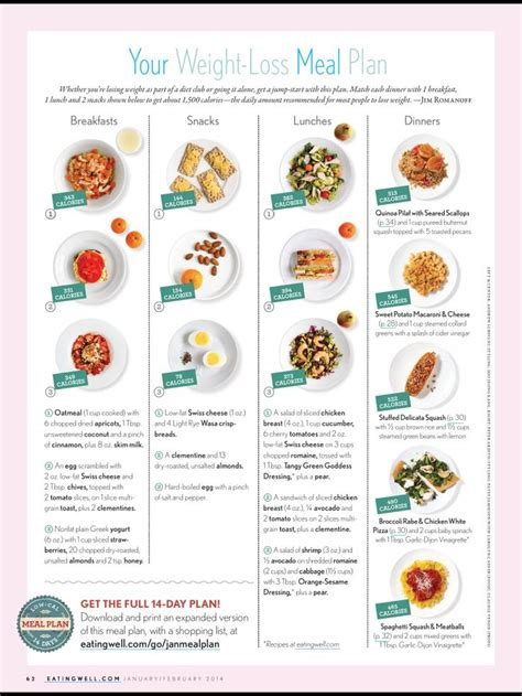 5 weight loss meals 12 trending clean diet plans to lose weight fast