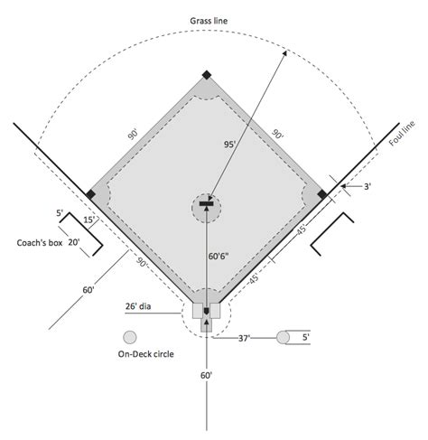 baseball position template baseball field sle