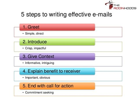 professional email writing samples goodbye powerful like azizpjax info