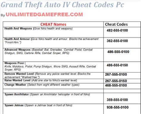 gta 4 cheat codes guns games blog cheat pc games download