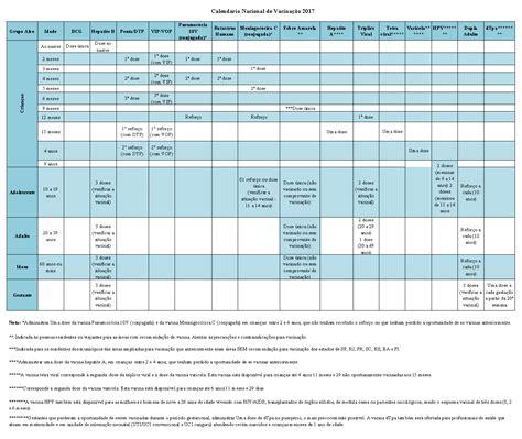 calwndario de vacina calend 225 rio de vacina 231 227 o