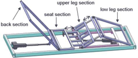 design guideline  mattress support platform
