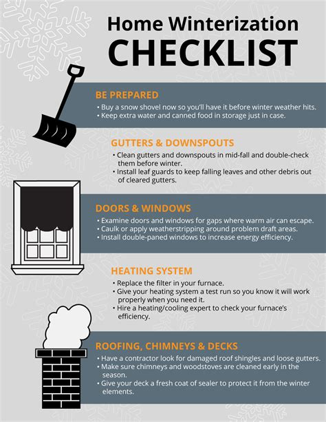 winterizing your home checklist weatherproofing more