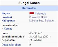 kode pos kecamatan sungai kanan kode pos indonesia