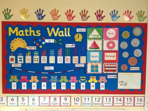 learning pattern word wall 25 best ideas about maths display on pinterest maths