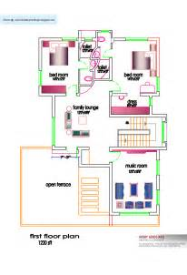Floor House Plans In India South Indian House Plan 2800 Sq Ft Home Appliance