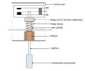 how temperature switches work learning instrumentation and engineering