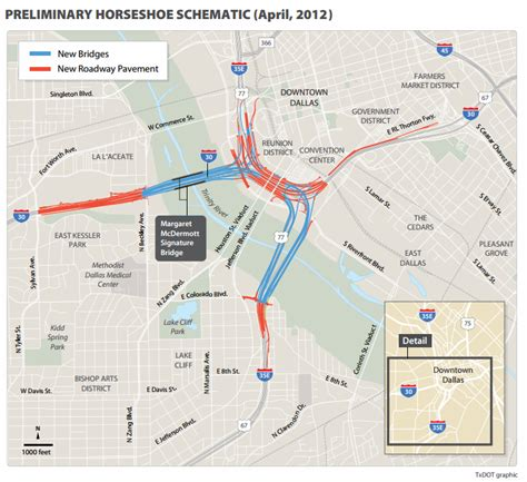 design that works with traffic the horseshoe or u shaped how a single accident stops downtown dallas traffic kera