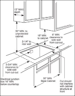 how much space between stove and cabinet installing a kitchen gas countertop