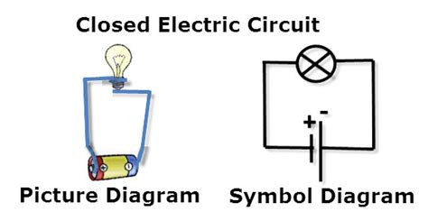 closed circuit electricity electric circuits and electric current worksheet answers