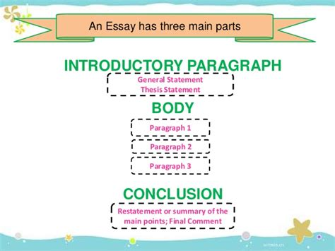 deductive pattern paragraph exles writing an essay pattern of essay
