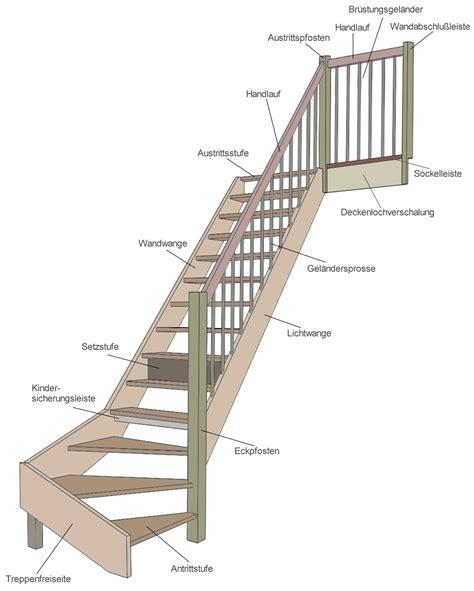gel nderh he treppe treppenstufen berechnen treppe mit podest berechnen