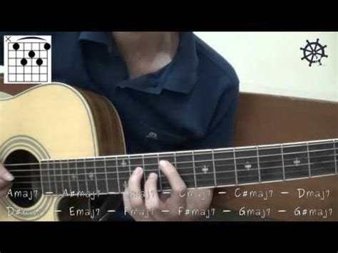 cara belajar kunci gitar jazz akustik gitar belajar kunci jazz dan cara memainkannya