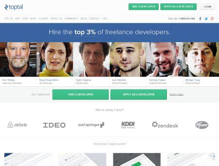 designcrowd similar websites top freelance marketplaces for web pros