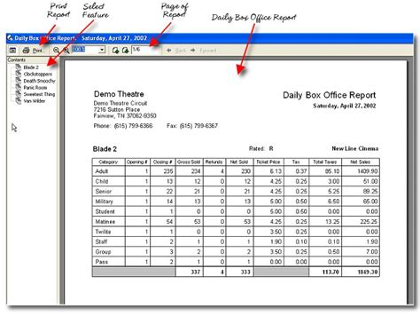 daily reports