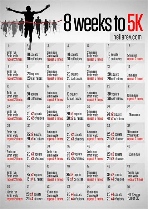 couch to 5k schedule image result for couch to 5k schedule 8 weeks health