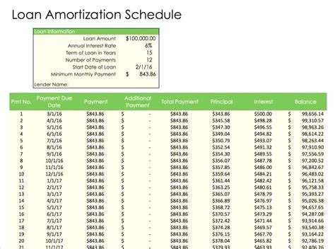 printable amortization schedule with balloon payment how to calculate a balloon payment in excel with pictures