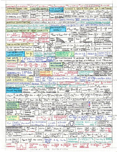 Pdf Best Way To Study Physics by Pin By Jo O On Math Physics Harvard And