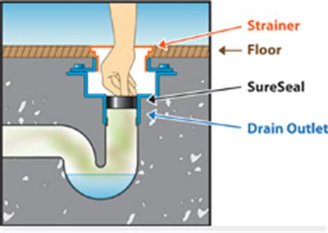 SureSeal   Floor Drain Trap Sealer