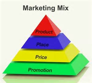 Marketing has no definition and no rules