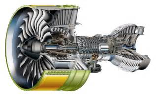 Jet Engine Sections by Turbine Engine Technology Engine Aircraft