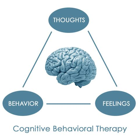 cognitive behavioral therapy master your brain depression and anxiety anxiety happiness cognitive therapy psychology depression cognitive psychology cbt books what s the difference between cbt and dbt